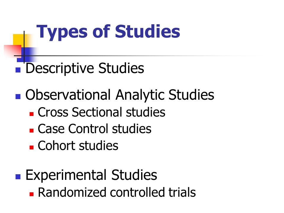 Types of Studies Descriptive Studies Observational Analytic Studies Cross Sectional studies Case Control studies Cohort studies Experimental Studies Randomized controlled trials