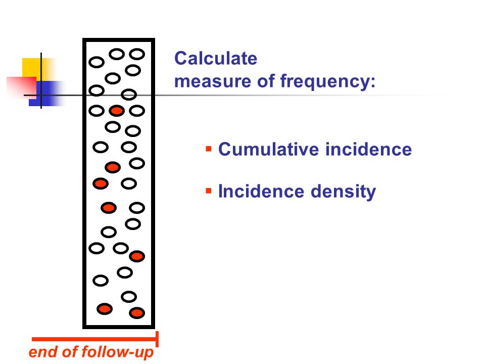 Calculate measure of frequency:  Cumulative incidence  Incidence density end of follow-up