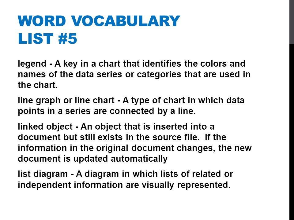 microsoft word vocabulary