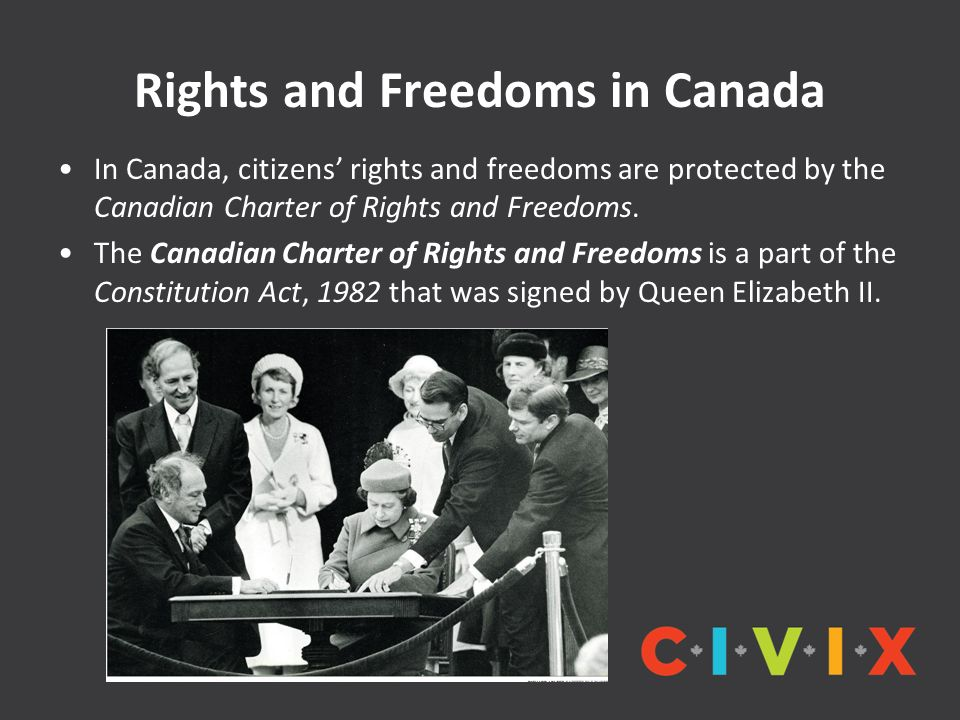 Rights and Freedoms in Canada In Canada, citizens' rights and freedoms are protected by the Canadian Charter of Rights and Freedoms.