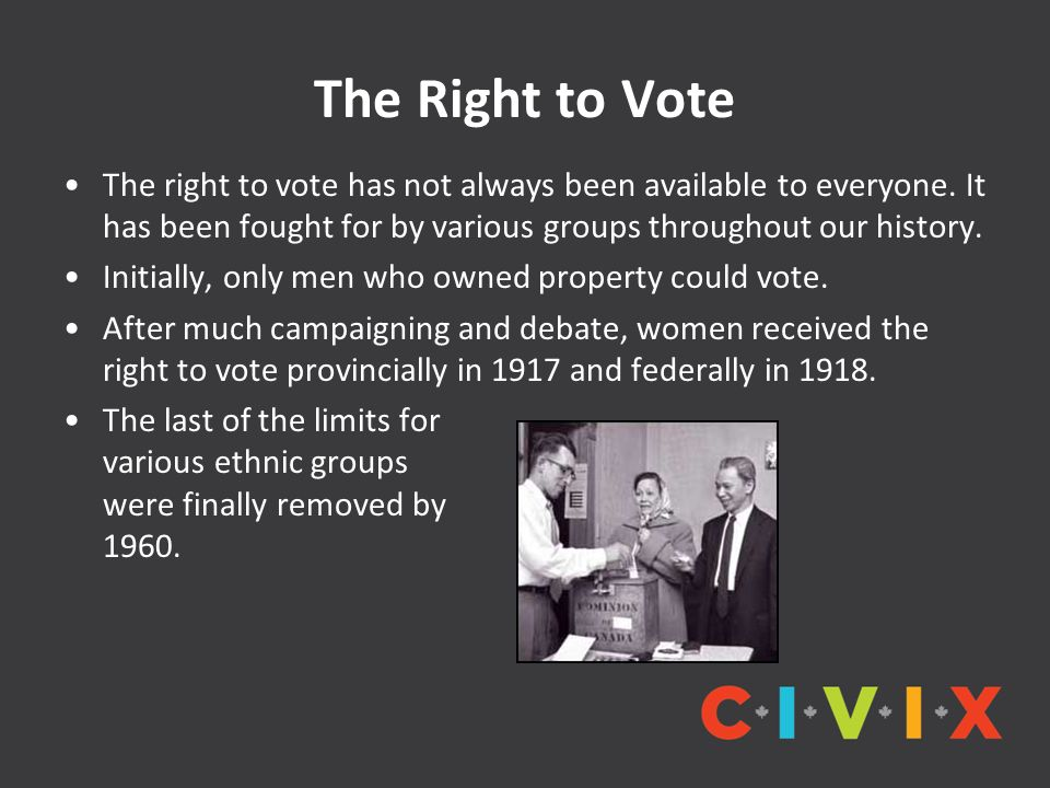 The Right to Vote The right to vote has not always been available to everyone.