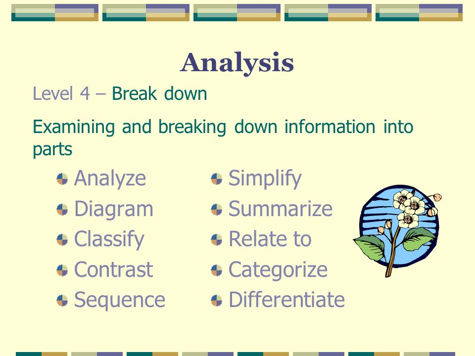 Analysis Analyze Diagram Classify Contrast Sequence Simplify Summarize Relate to Categorize Differentiate Level 4 – Break down Examining and breaking down information into parts