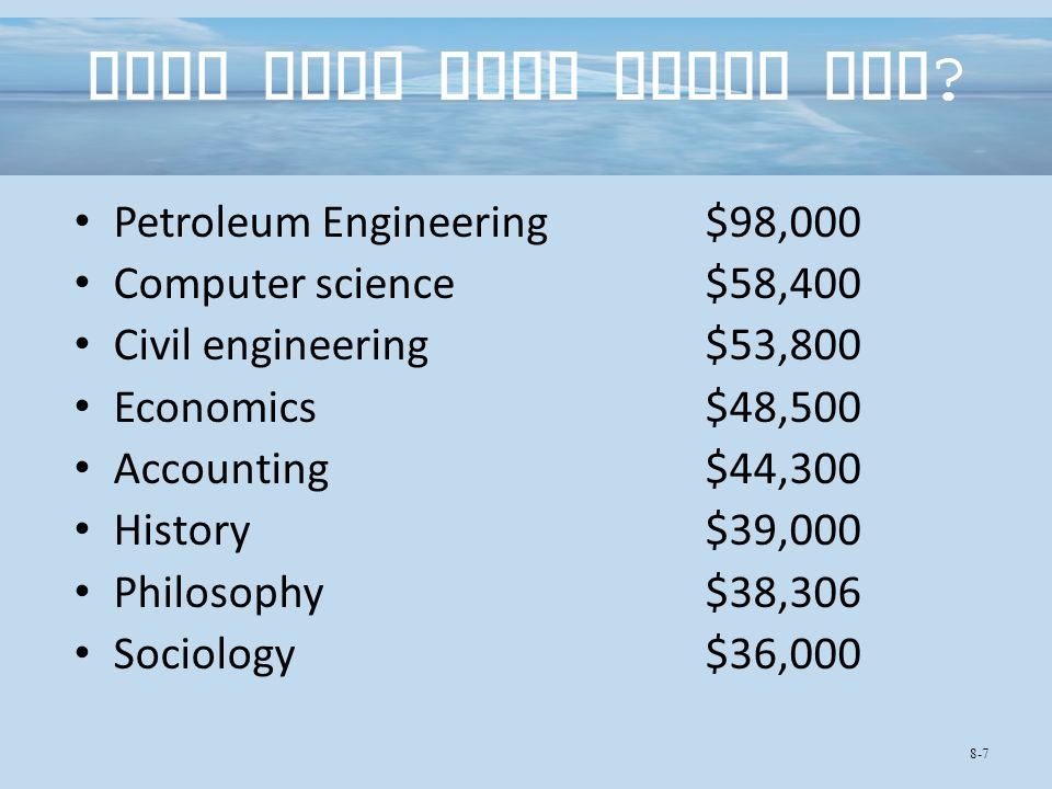 What Does Your Major Pay .