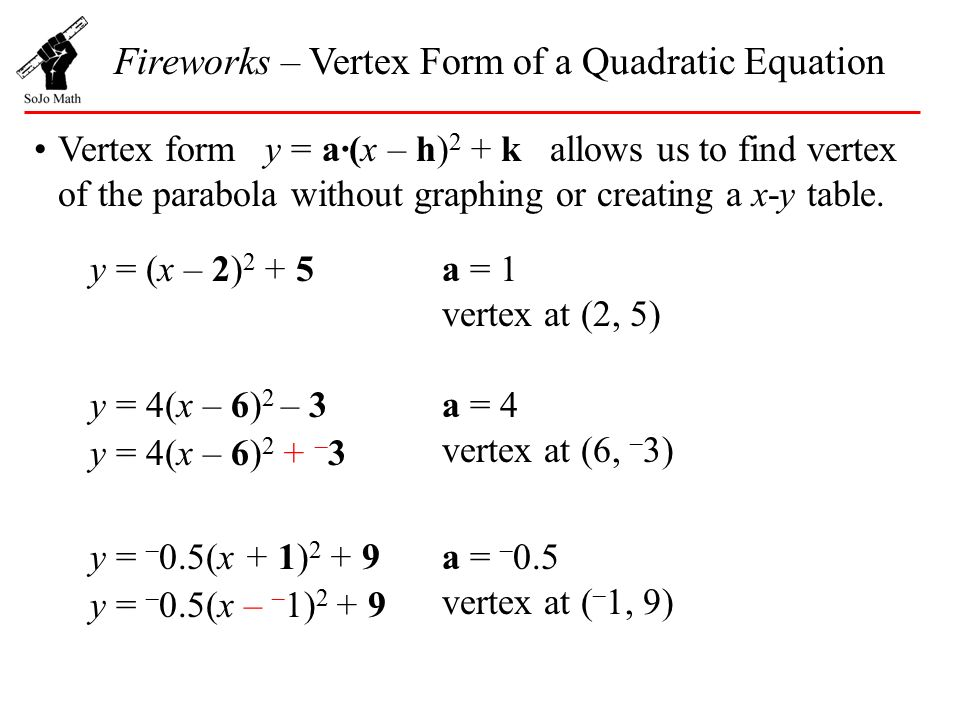 Quadratic Equation Standard Form To Vertex Worksheet - Jennarocca