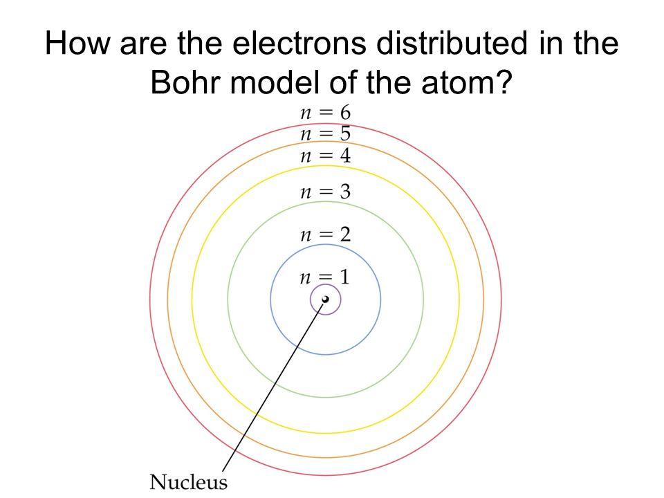 Vanadium Bohr Model 5073 Timehd