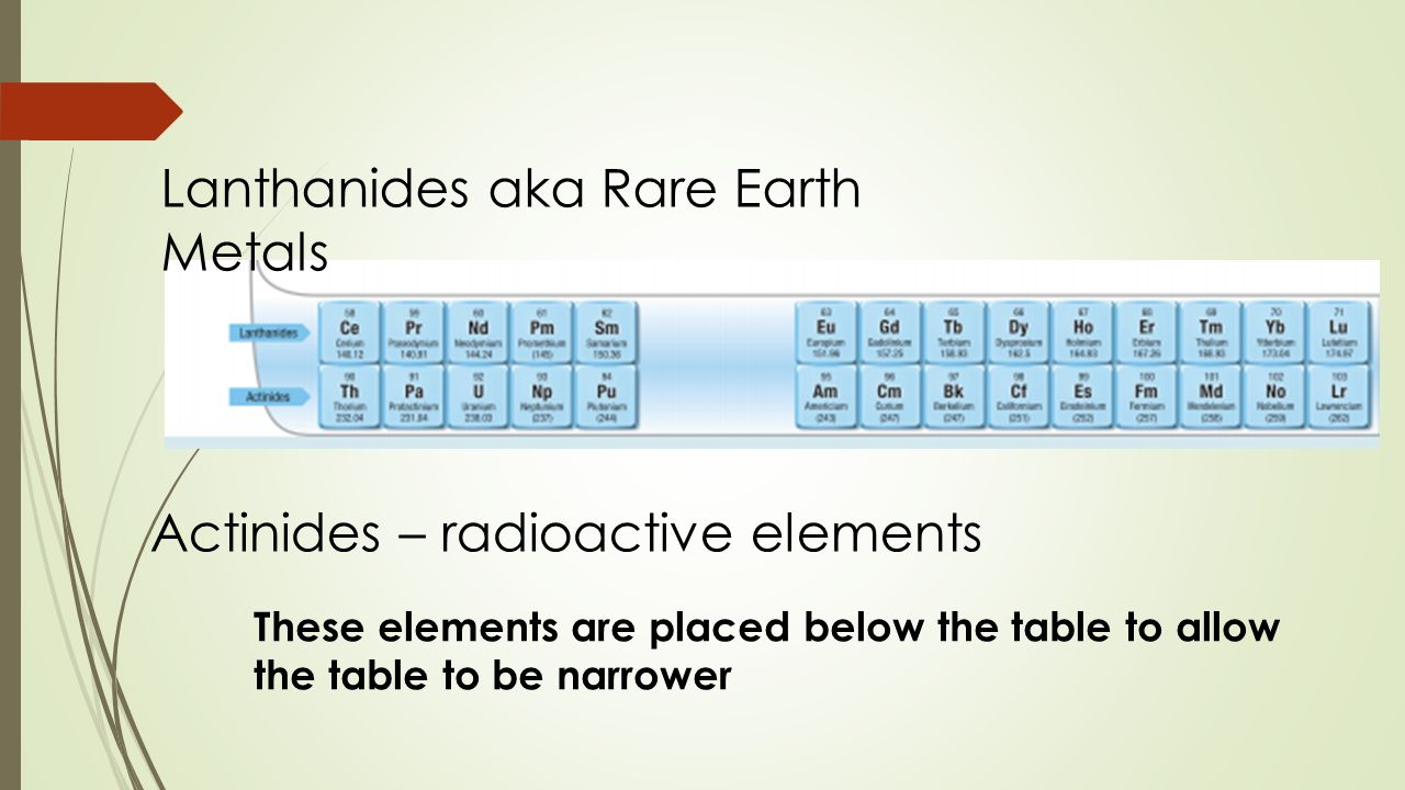 Where are the lanthanides placed on the periodic table gallery secrets of the periodic table history of the periodic table in 7 lanthanides aka rare earth gamestrikefo Choice Image