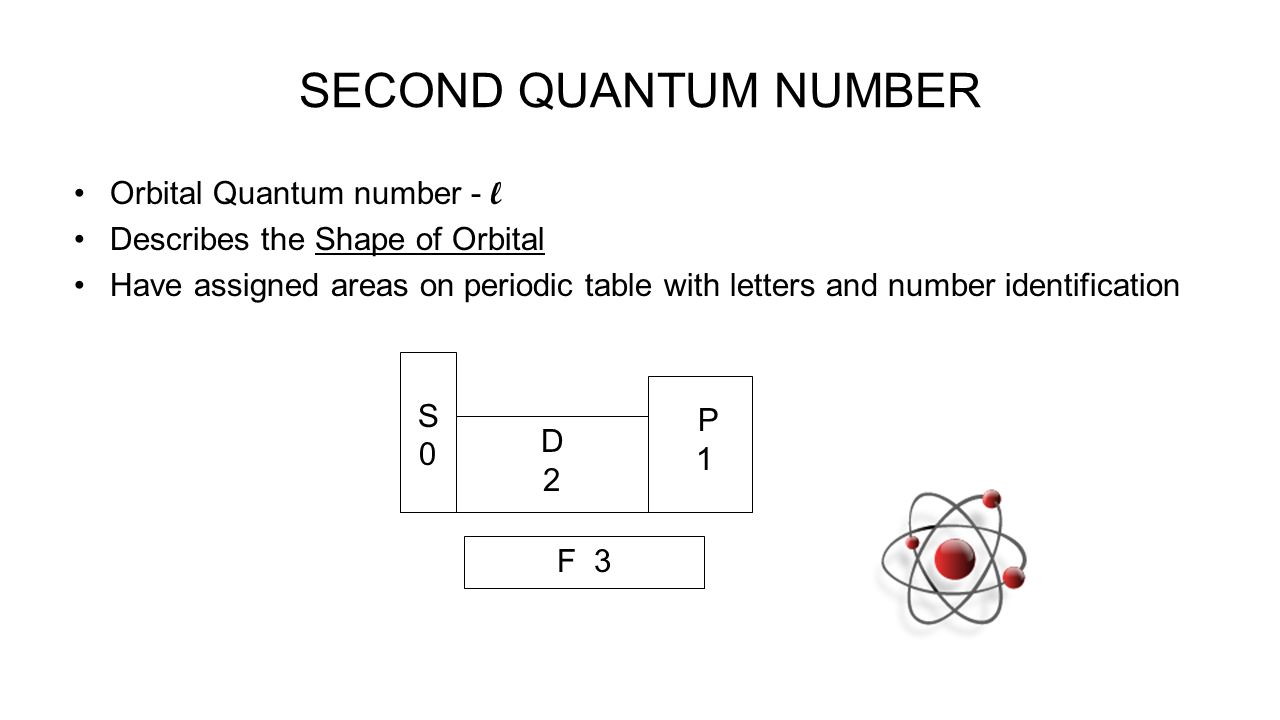 Quantum numbers pt 1 quantum numbers electron address describes 6 second quantum number orbital quantum number l describes the shape of orbital have assigned areas on periodic table with letters and number gamestrikefo Images