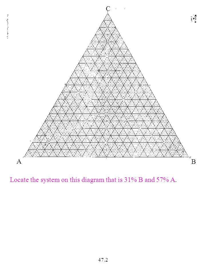 471 ternary phase diagrams in ternary systems involving 3 2 472 a b c locate the system on this diagram that is 31 b and 57 a ccuart Gallery