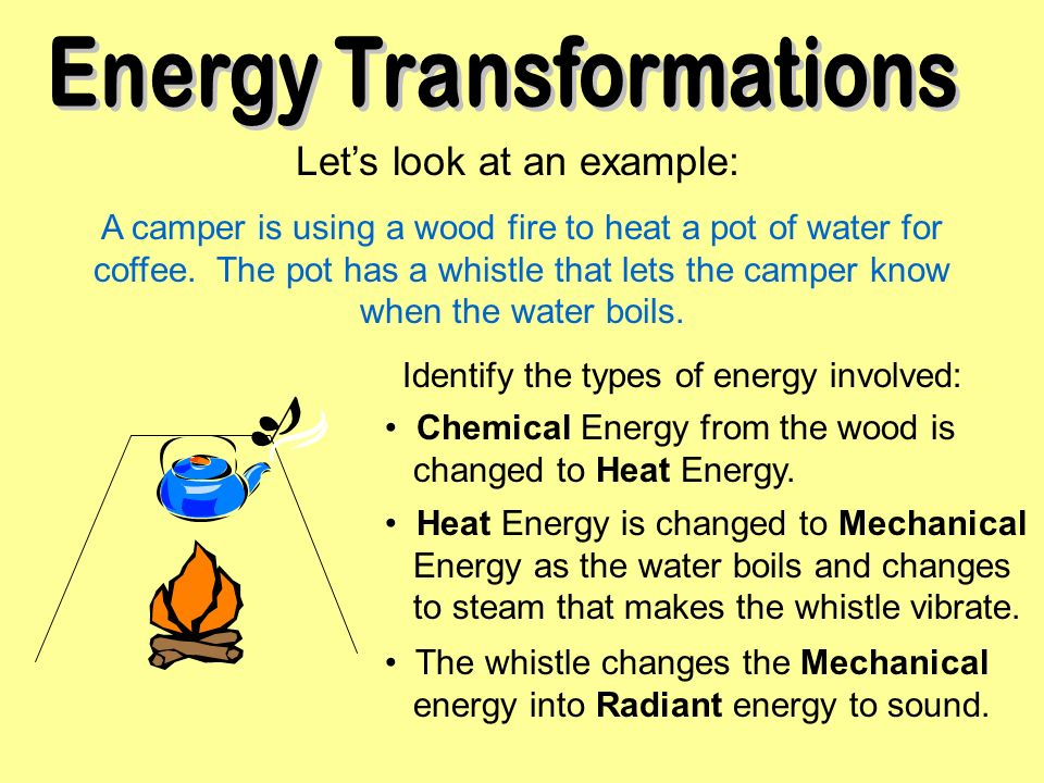 Sound Energy Transformation Examples Ace Energy