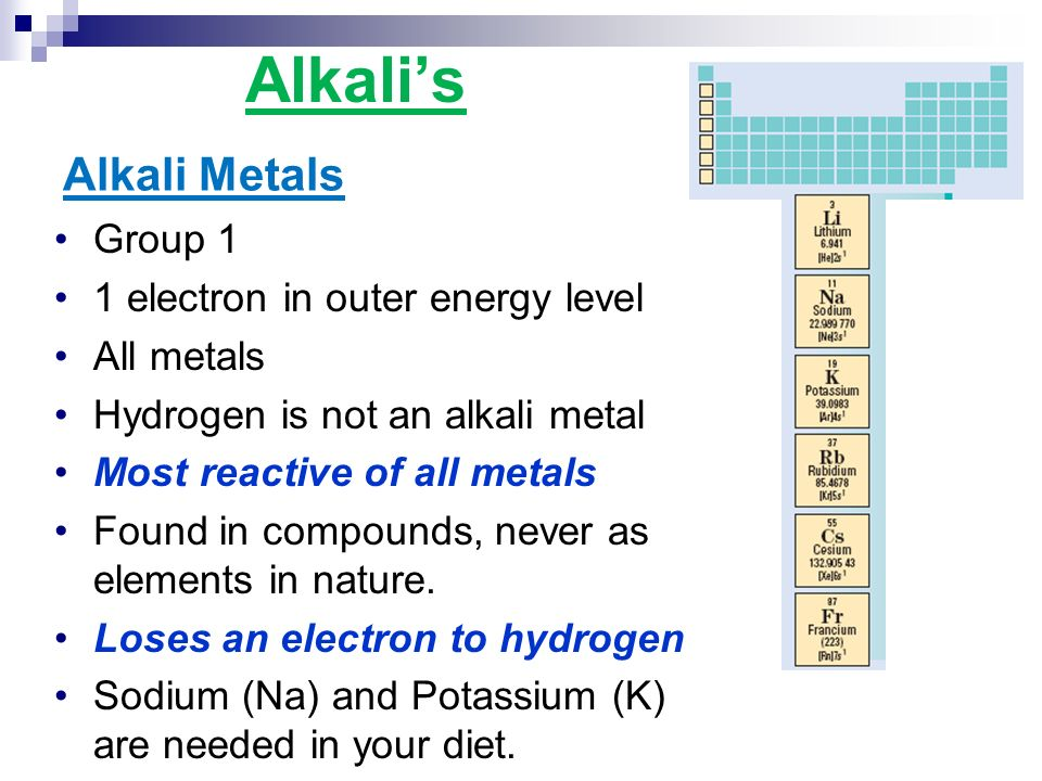 Organization of the periodic table ppt download all metals hydrogen is not an alkali metal most reactive of all metals found in compounds never as elements in nature urtaz Images