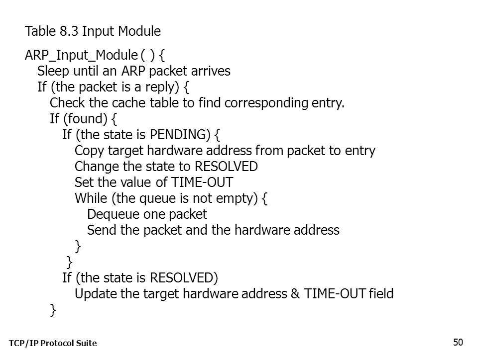 TCP/IP Protocol Suite 50 Table 8.3 Input Module ARP_Input_Module ( ) { Sleep until an ARP packet arrives If (the packet is a reply) { Check the cache table to find corresponding entry.