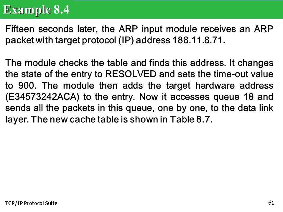 TCP/IP Protocol Suite 61 Fifteen seconds later, the ARP input module receives an ARP packet with target protocol (IP) address 188.11.8.71.