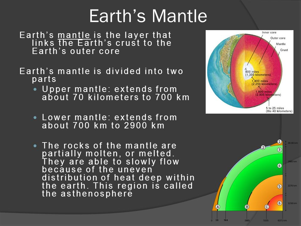 Earth's Mantle Earth's mantle is the layer that links the Earth's crust to the Earth's outer core Earth's mantle is divided into two parts Upper mantle: extends from about 70 kilometers to 700 km Lower mantle: extends from about 700 km to 2900 km The rocks of the mantle are partially molten, or melted.