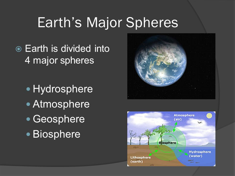 Earth's Major Spheres  Earth is divided into 4 major spheres Hydrosphere Atmosphere Geosphere Biosphere