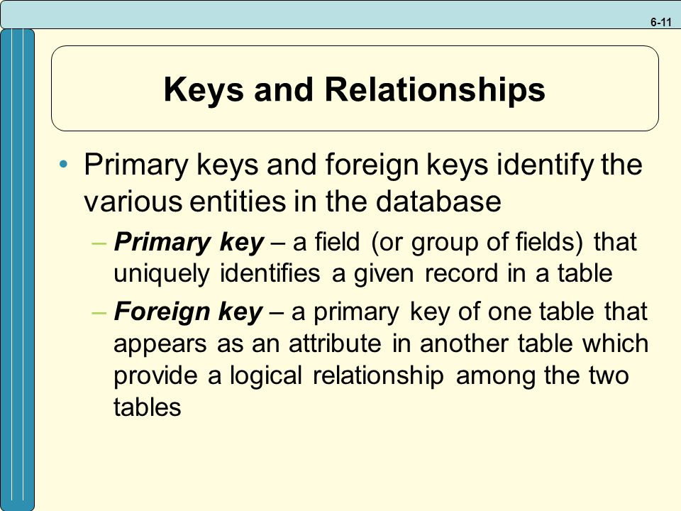 6-11 Keys and Relationships Primary keys and foreign keys identify the various entities in the database –Primary key – a field (or group of fields) that uniquely identifies a given record in a table –Foreign key – a primary key of one table that appears as an attribute in another table which provide a logical relationship among the two tables