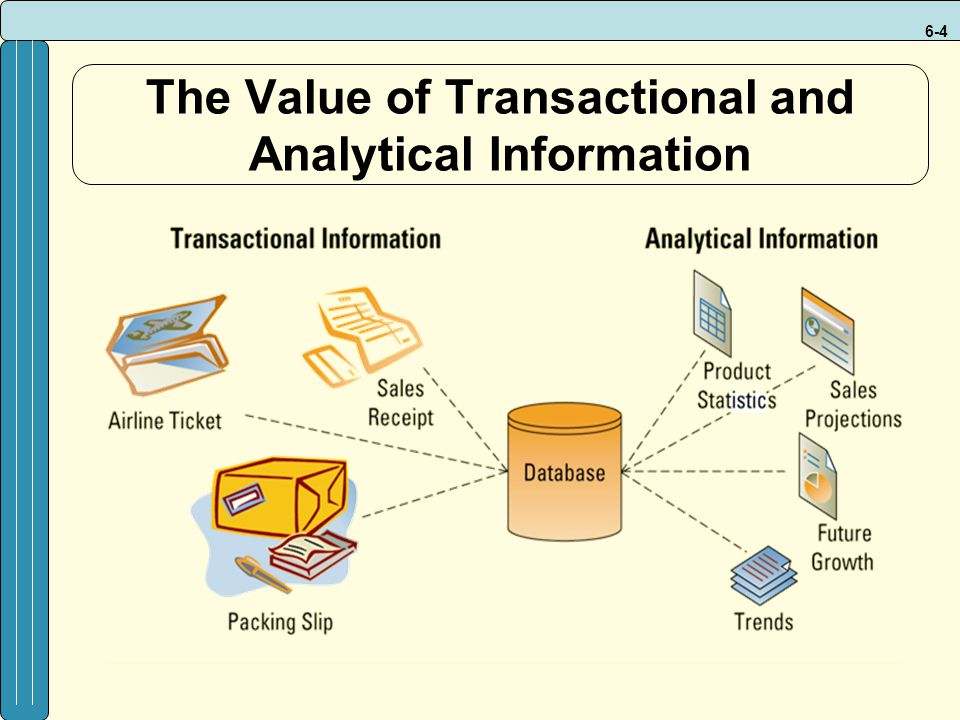6-4 The Value of Transactional and Analytical Information