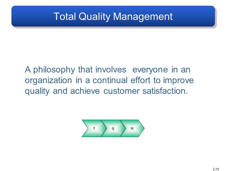 2-15 Total Quality Management A philosophy that involves everyone in an organization in a continual effort to improve quality and achieve customer satisfaction.