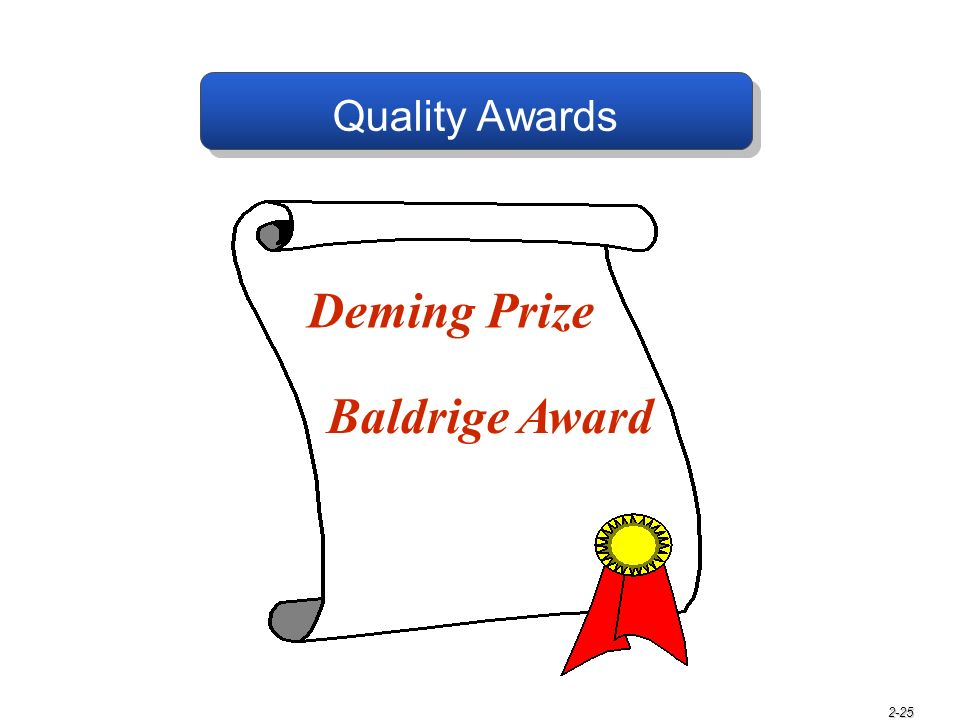 2-25 Quality Awards Baldrige Award Deming Prize