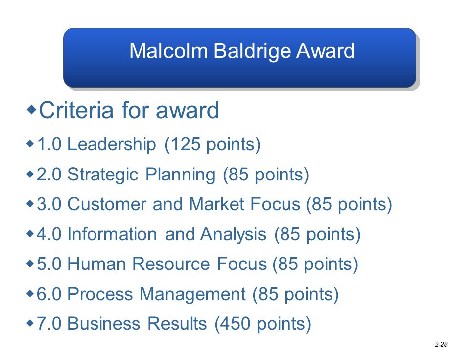 2-28 Malcolm Baldrige Award  Criteria for award  1.0 Leadership (125 points)  2.0 Strategic Planning (85 points)  3.0 Customer and Market Focus (85 points)  4.0 Information and Analysis (85 points)  5.0 Human Resource Focus (85 points)  6.0 Process Management (85 points)  7.0 Business Results (450 points)