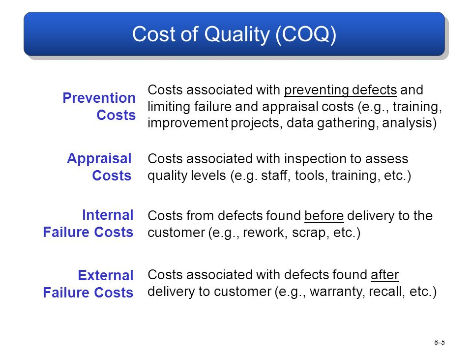 Cost of Quality (COQ) 6–5 Costs associated with inspection to assess quality levels (e.g. staff, tools, training, etc.) Costs from defects found befor