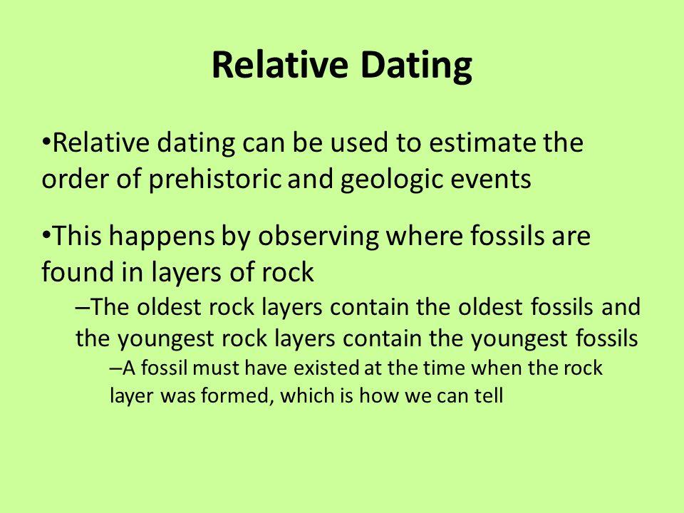 Dating synonym