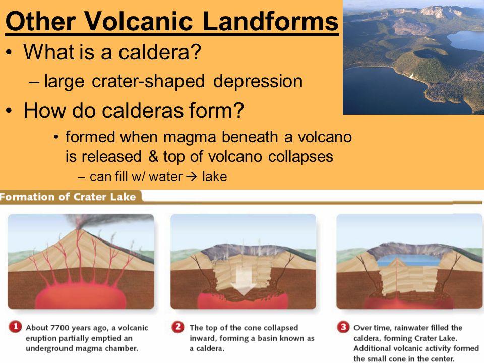 Caldera Formation Animation