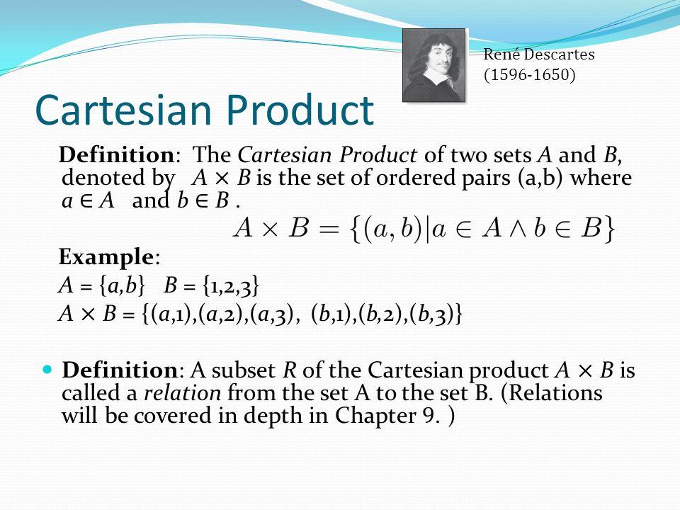 cartesian method