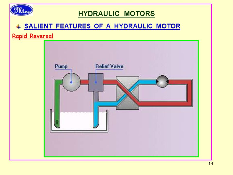 14 HYDRAULIC MOTORS SALIENT FEATURES OF A HYDRAULIC MOTOR Rapid Reversal