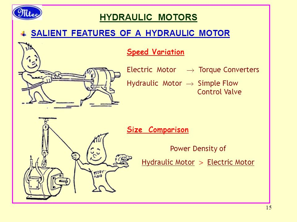 15 HYDRAULIC MOTORS SALIENT FEATURES OF A HYDRAULIC MOTOR Speed Variation Electric Motor  Torque Converters Hydraulic Motor  Simple Flow Control Valve Size Comparison Power Density of Hydraulic Motor  Electric Motor