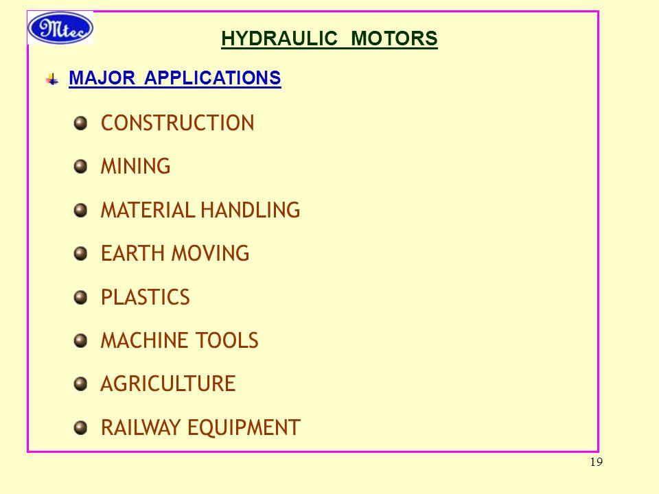 19 HYDRAULIC MOTORS MAJOR APPLICATIONS CONSTRUCTION MINING MATERIAL HANDLING EARTH MOVING PLASTICS MACHINE TOOLS AGRICULTURE RAILWAY EQUIPMENT