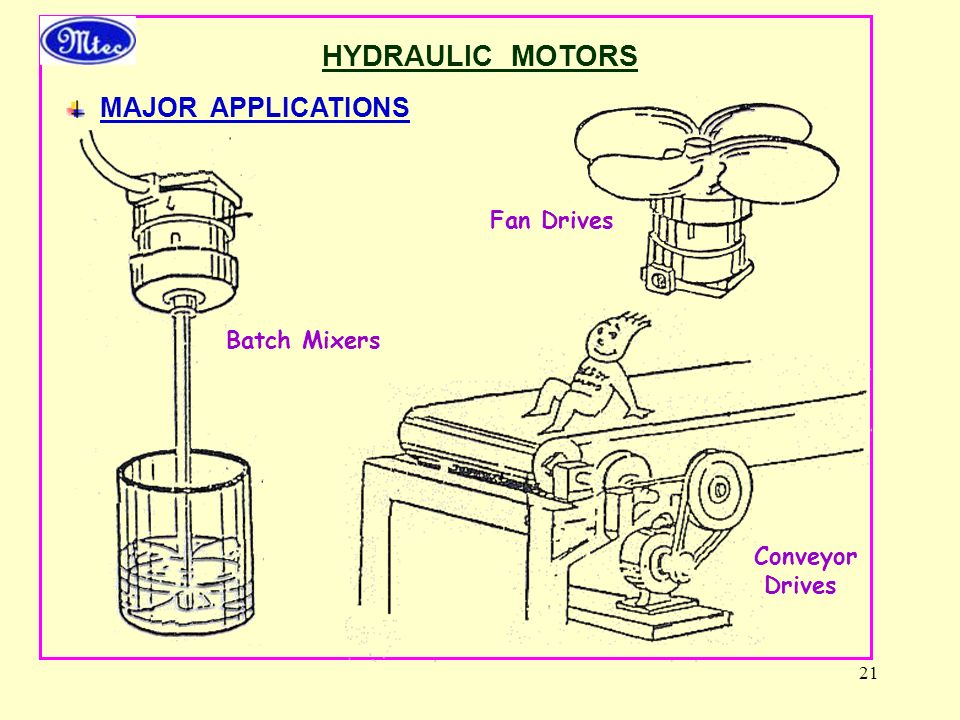 21 HYDRAULIC MOTORS MAJOR APPLICATIONS Batch Mixers Fan Drives Conveyor Drives