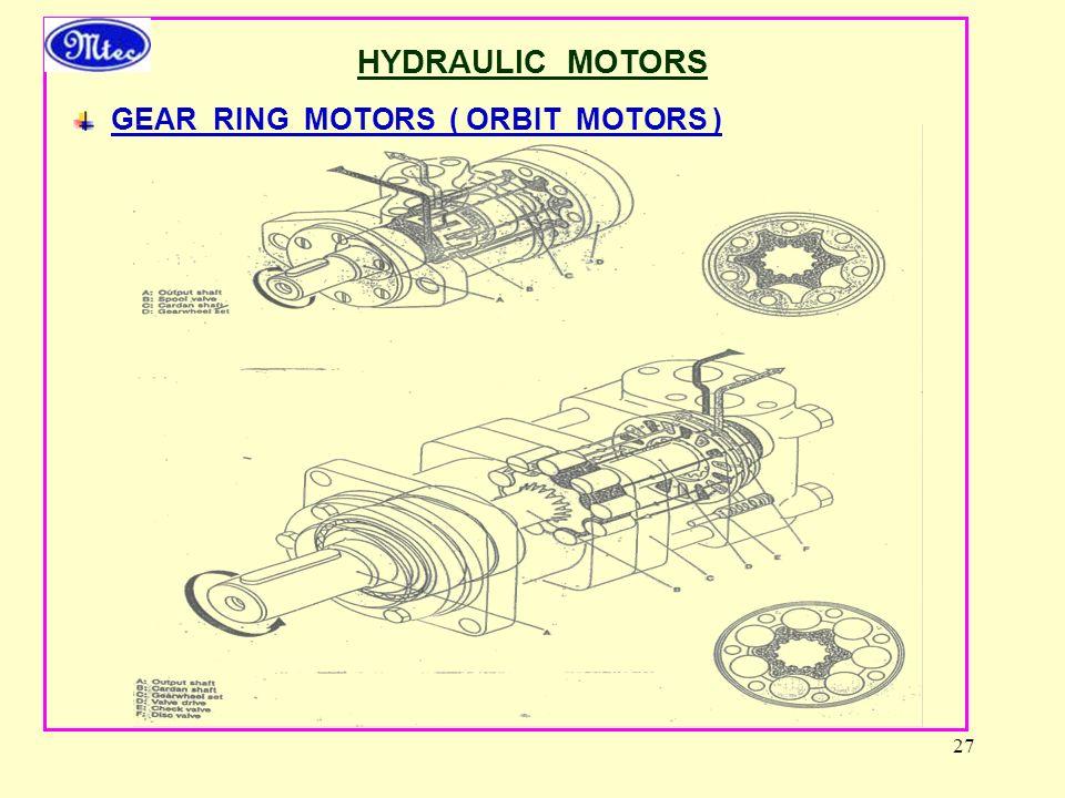 27 HYDRAULIC MOTORS GEAR RING MOTORS ( ORBIT MOTORS )