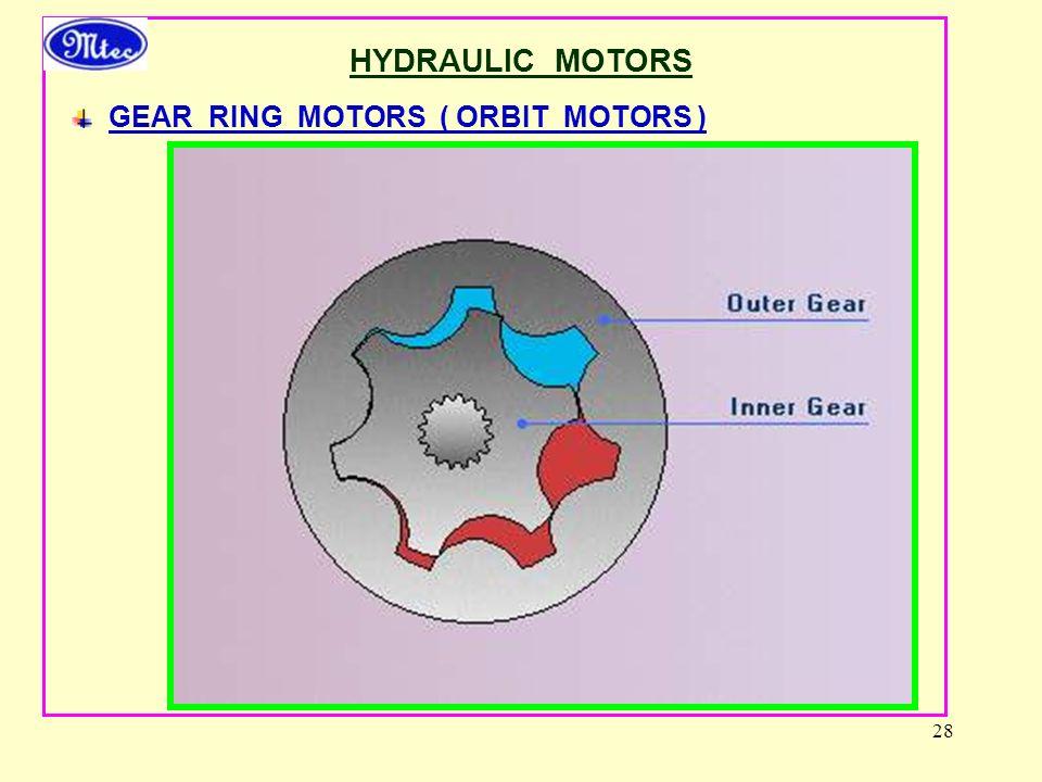 28 HYDRAULIC MOTORS GEAR RING MOTORS ( ORBIT MOTORS )