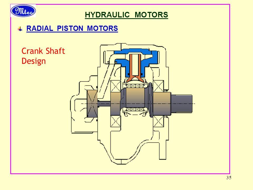 35 HYDRAULIC MOTORS RADIAL PISTON MOTORS Crank Shaft Design