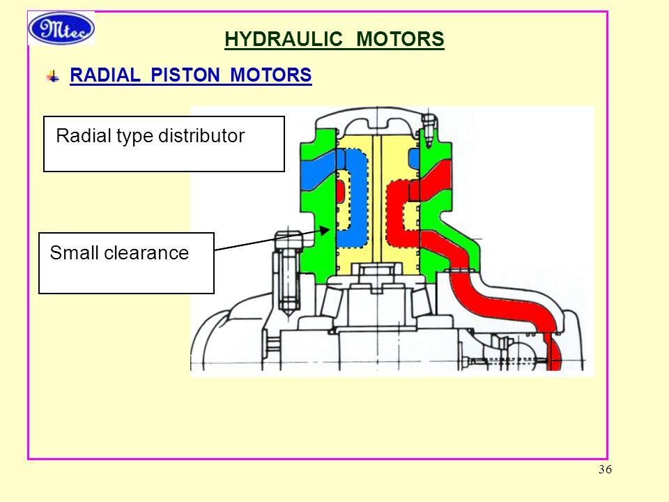36 HYDRAULIC MOTORS RADIAL PISTON MOTORS Small clearance Radial type distributor Small clearance Radial type distributor