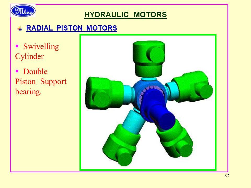 37 HYDRAULIC MOTORS RADIAL PISTON MOTORS  Swivelling Cylinder  Double Piston Support bearing.