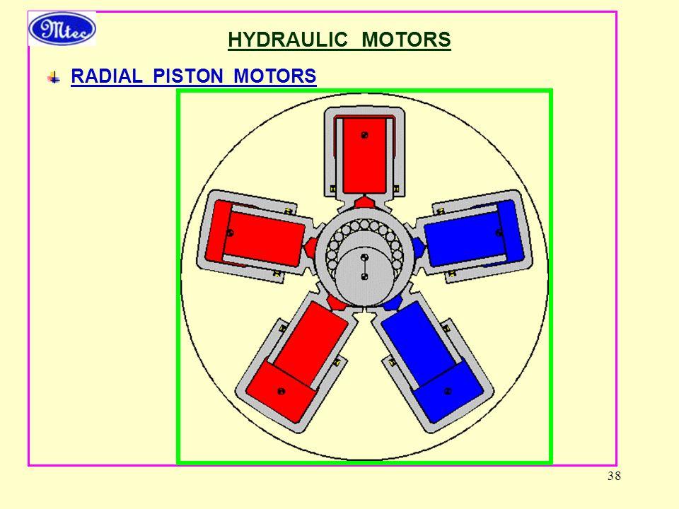 38 HYDRAULIC MOTORS RADIAL PISTON MOTORS