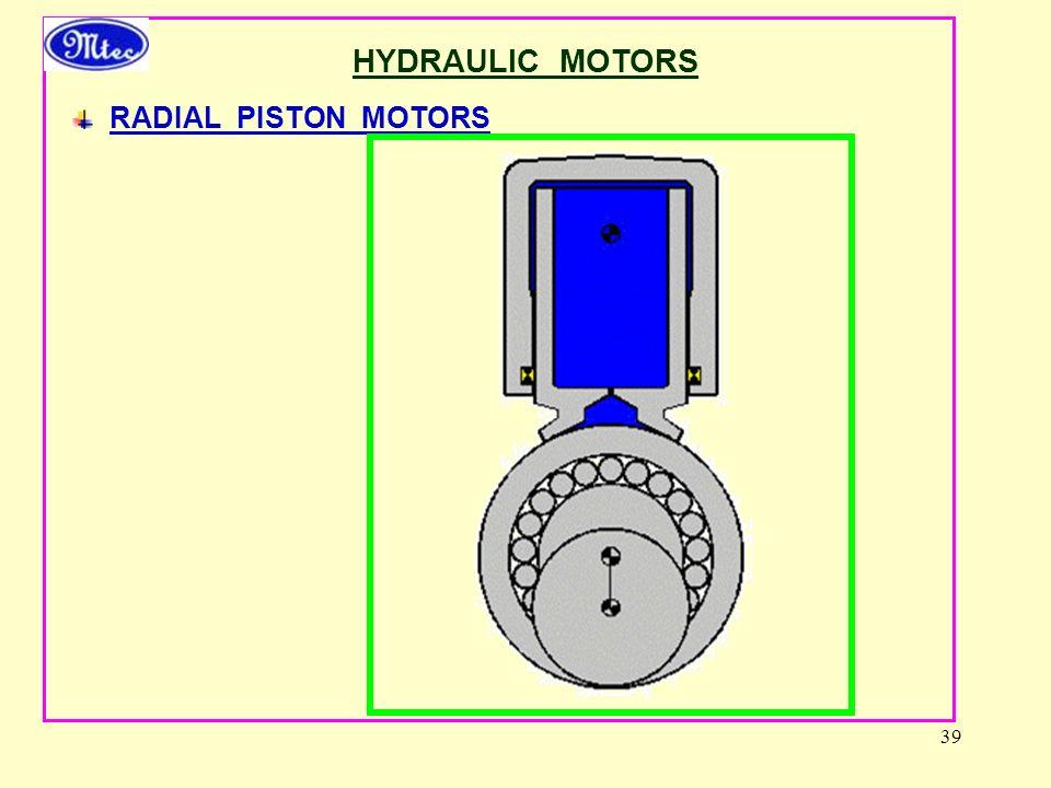 39 HYDRAULIC MOTORS RADIAL PISTON MOTORS