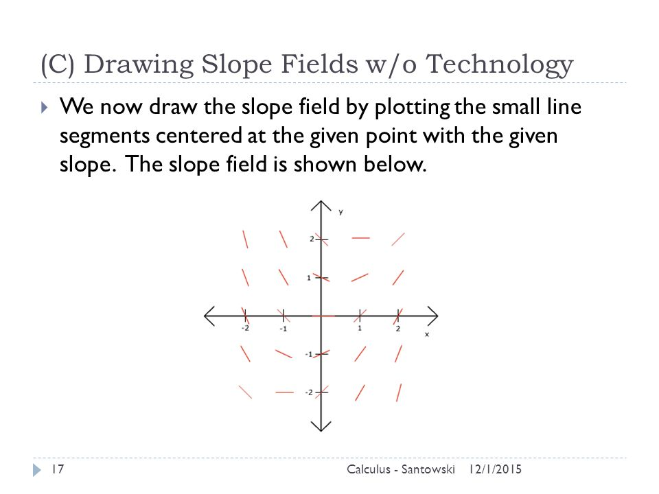 Slope Fields Worksheet Kuta - Worksheets