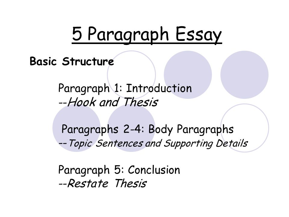 the five paragraph essay paragraph essay basic structure  3 5 paragraph essay basic structure paragraph 1 introduction hook and thesis paragraphs 2 4 body paragraphs topic sentences and supporting details