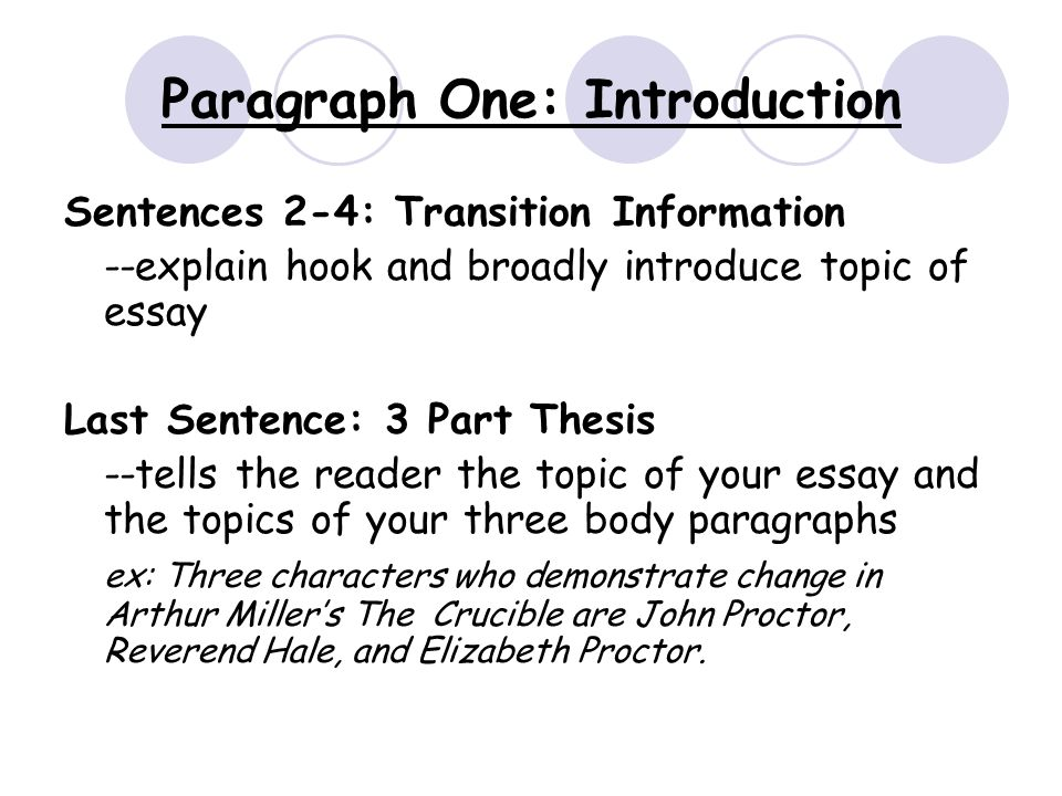 the five paragraph essay paragraph essay basic structure  5 paragraph