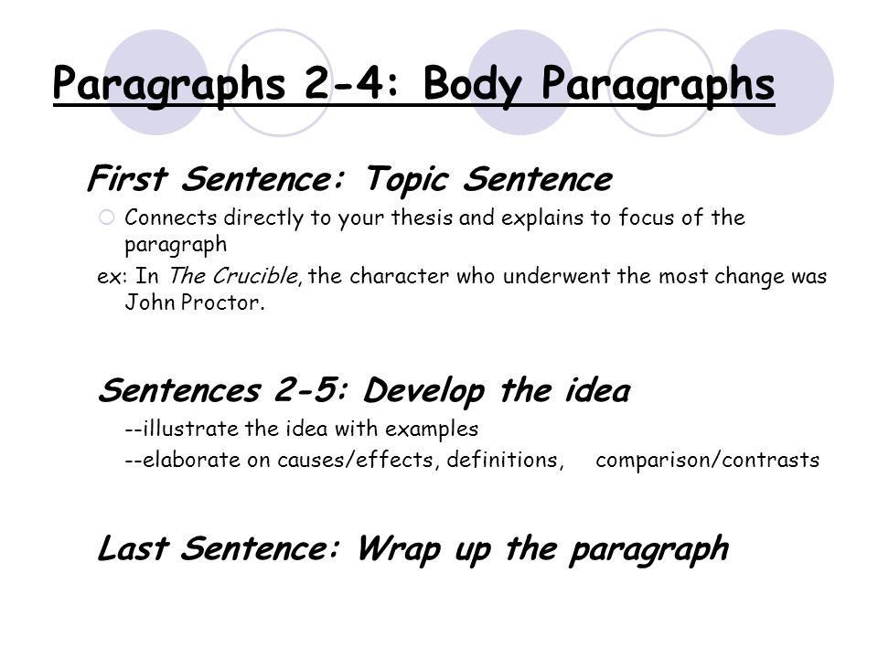 the five paragraph essay paragraph essay basic structure  7 paragraphs
