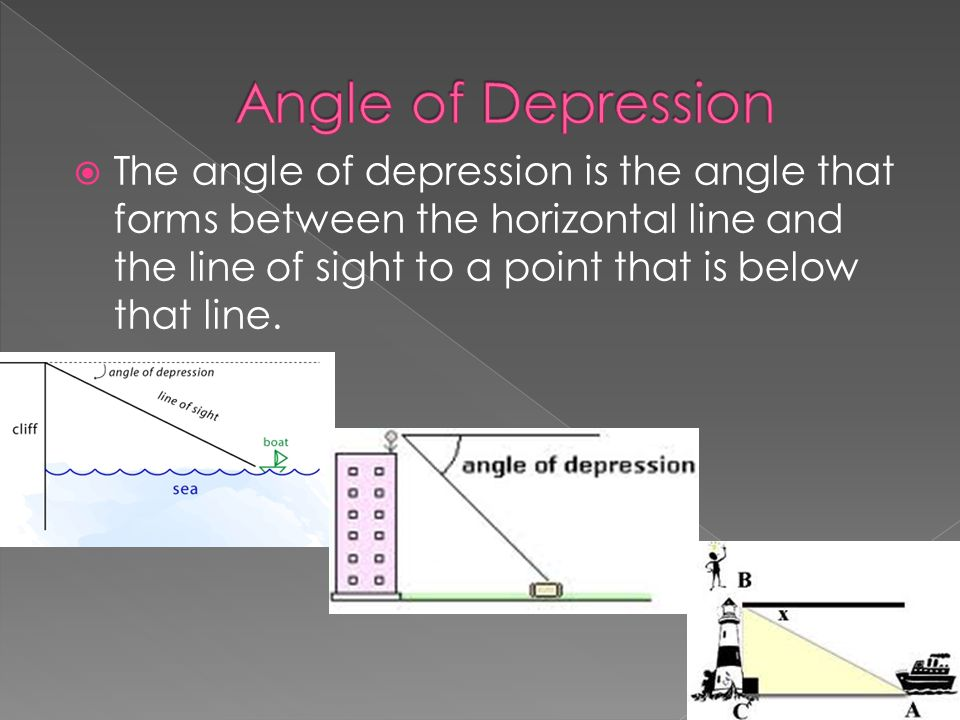  The angle of depression is the angle that forms between the horizontal line and the line of sight to a point that is below that line.