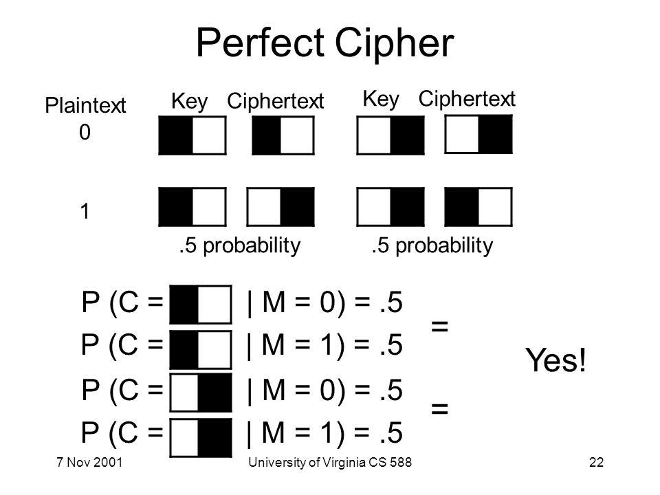 Nov     University of Virginia CS       Perfect Cipher Key Ciphertext   probability Plaintext
