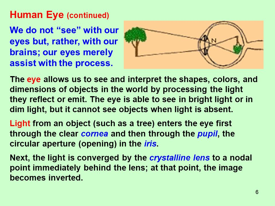 6 6 ...  sc 1 st  SlidePlayer & 1 ISAT 413 ? Module II:Lighting Topic 1:Vision and Color ... azcodes.com