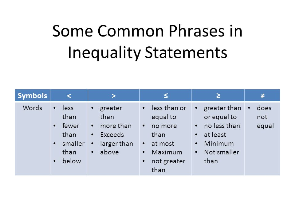 I Love You Inequality
