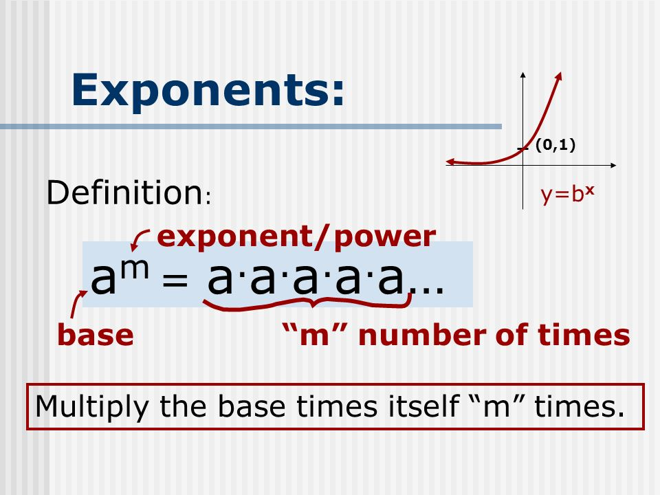 Exponents and Rules for Exponents Standard Form Factored Form ...