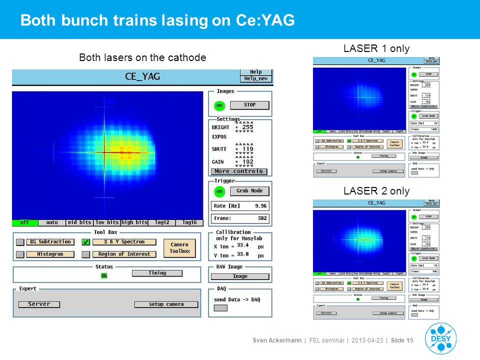 Sven Ackermann | FEL seminar | | Slide 15 Both bunch trains lasing on Ce:YAG Both lasers on the cathode LASER 1 only LASER 2 only