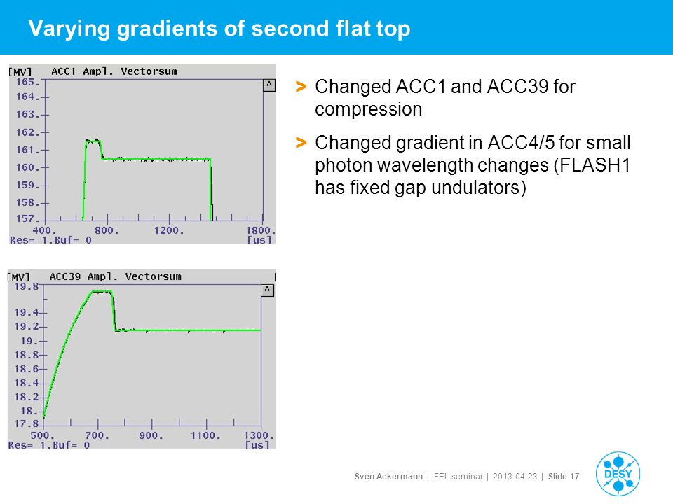 Sven Ackermann | FEL seminar | | Slide 17 Varying gradients of second flat top > Changed ACC1 and ACC39 for compression > Changed gradient in ACC4/5 for small photon wavelength changes (FLASH1 has fixed gap undulators)