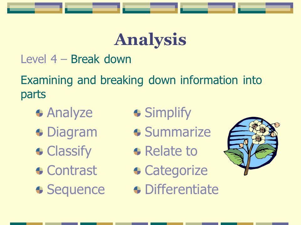 Analysis Analyze Diagram Classify Contrast Sequence Simplify Summarize Relate to Categorize Differentiate Level 4 – Break down Examining and breaking